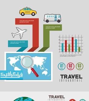 دانلود وکتور طرح های مسافرت - مفهومی
