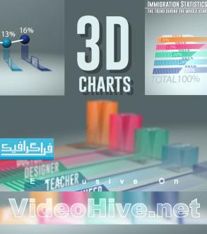 دانلود پروژه افتر افکت نمودار های سه بعدی هوشمند